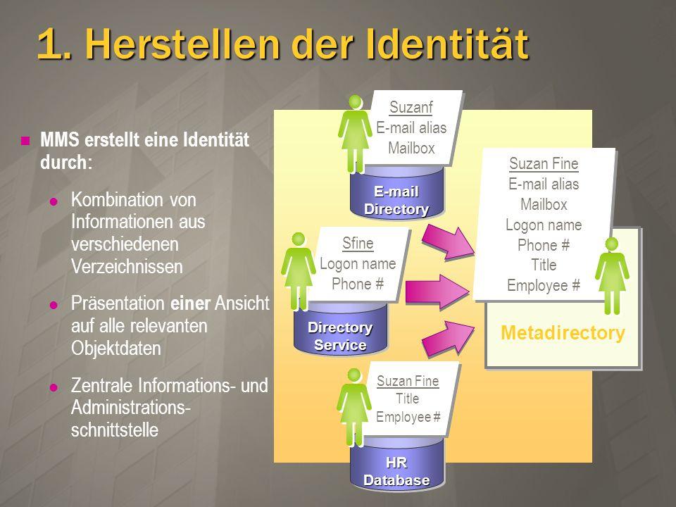1. Herstellen der Identität MMS erstellt eine Identität durch: Kombination von Informationen aus verschiedenen Verzeichnissen Präsentation einer Ansic