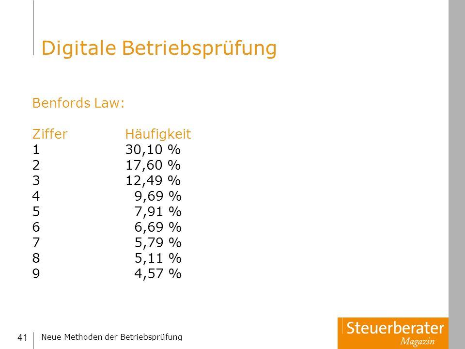 Neue Methoden der Betriebsprüfung 41 Benfords Law: ZifferHäufigkeit 1 30,10 % 2 17,60 % 3 12,49 % 4 9,69 % 5 7,91 % 6 6,69 % 7 5,79 % 8 5,11 % 9 4,57