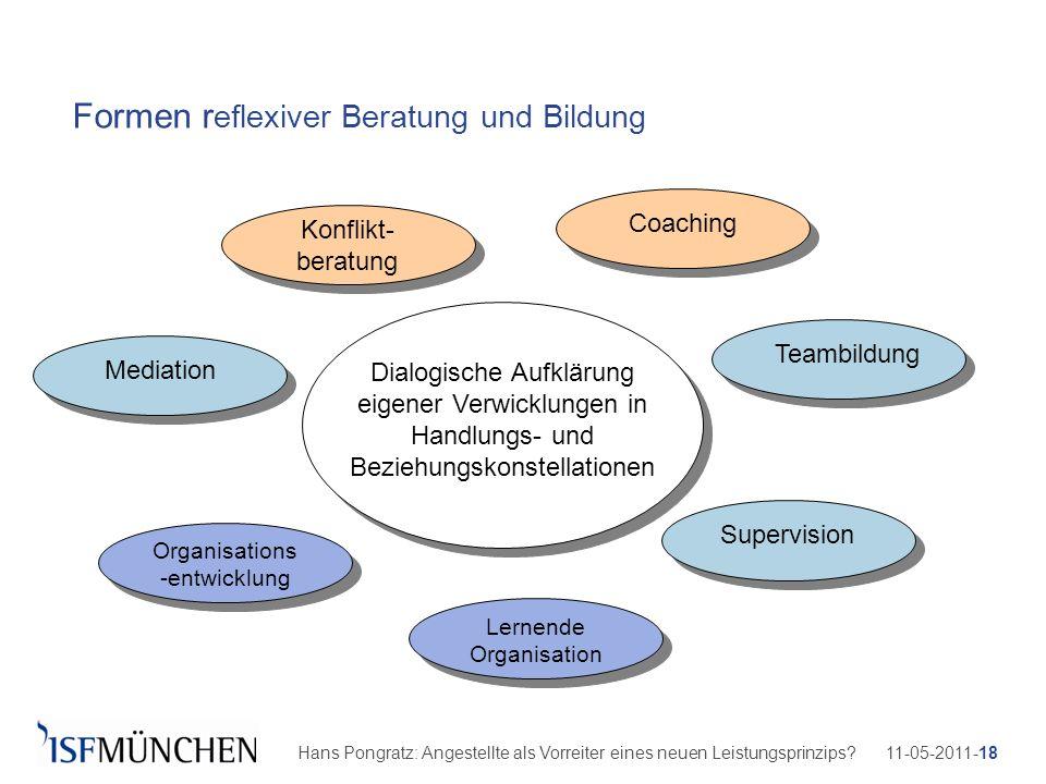 11-05-2011-18Hans Pongratz: Angestellte als Vorreiter eines neuen Leistungsprinzips? Formen r eflexiver Beratung und Bildung Konflikt- beratung Superv