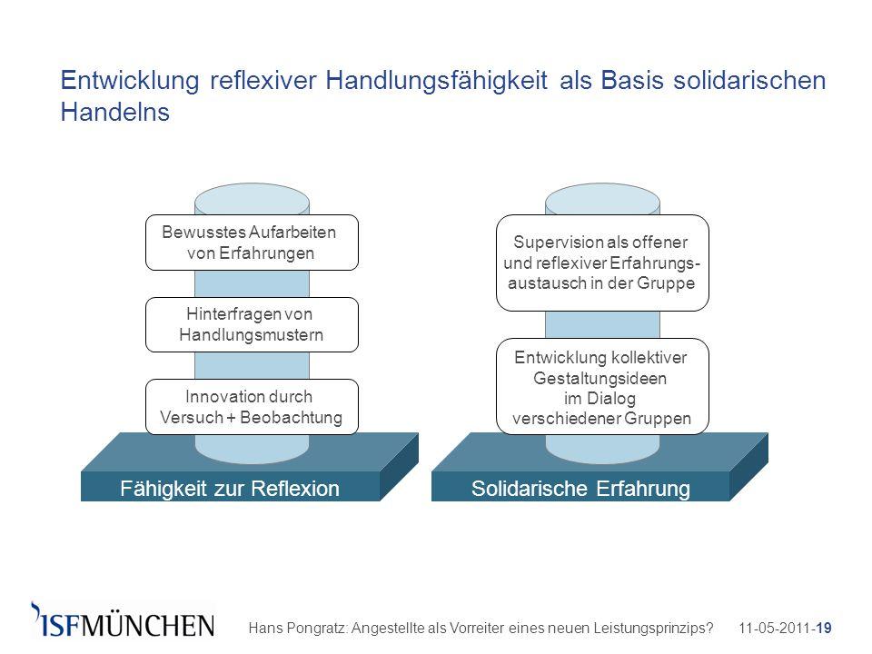 11-05-2011-19Hans Pongratz: Angestellte als Vorreiter eines neuen Leistungsprinzips? Entwicklung reflexiver Handlungsfähigkeit als Basis solidarischen