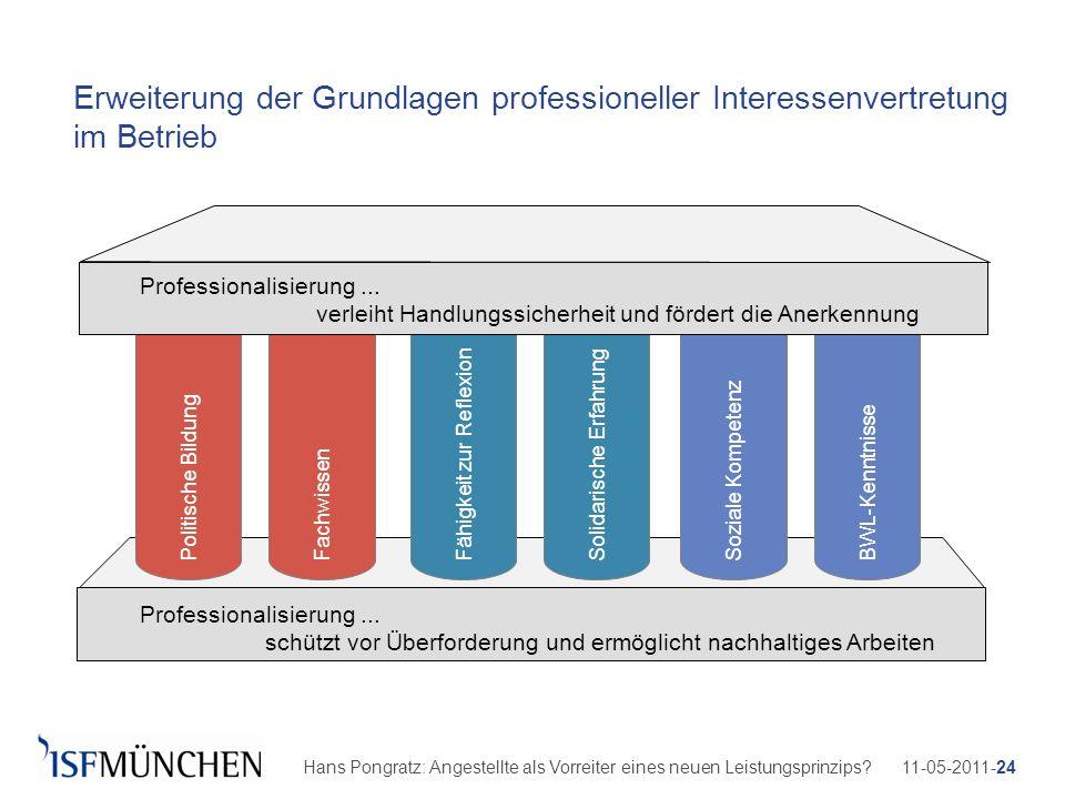 11-05-2011-24Hans Pongratz: Angestellte als Vorreiter eines neuen Leistungsprinzips? Professionalisierung... schützt vor Überforderung und ermöglicht