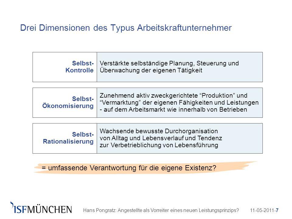 11-05-2011-7Hans Pongratz: Angestellte als Vorreiter eines neuen Leistungsprinzips? Drei Dimensionen des Typus Arbeitskraftunternehmer = umfassende Ve
