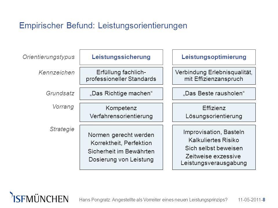 11-05-2011-8Hans Pongratz: Angestellte als Vorreiter eines neuen Leistungsprinzips? Orientierungstypus Empirischer Befund: Leistungsorientierungen Lei