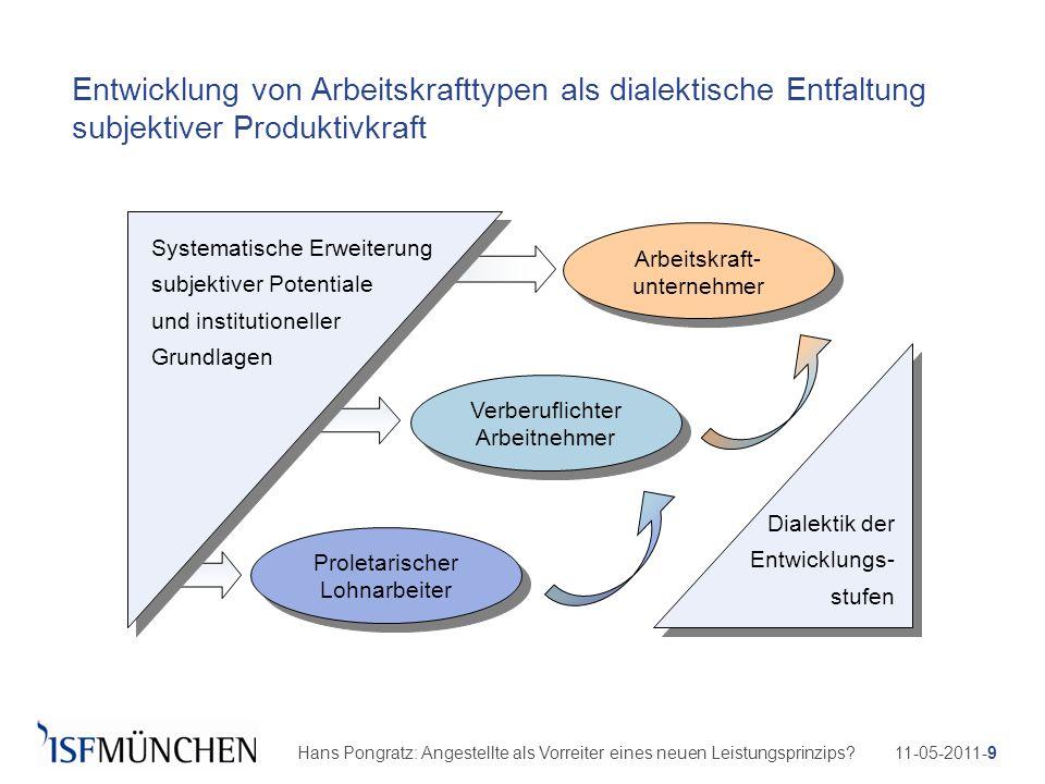 11-05-2011-9Hans Pongratz: Angestellte als Vorreiter eines neuen Leistungsprinzips? Arbeitskraft- unternehmer Verberuflichter Arbeitnehmer Entwicklung