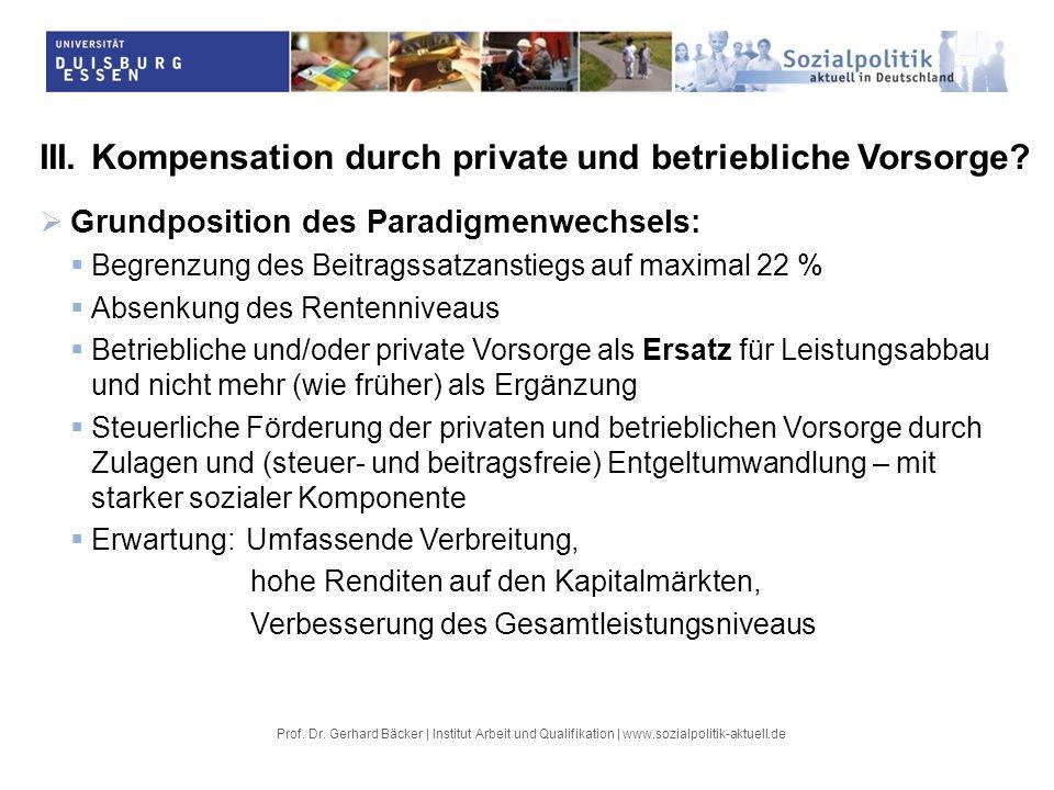 III.Kompensation durch private und betriebliche Vorsorge? Grundposition des Paradigmenwechsels: Begrenzung des Beitragssatzanstiegs auf maximal 22 % A