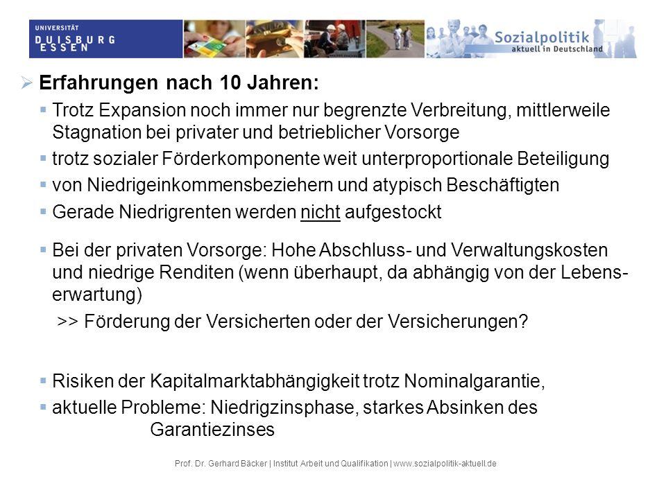 Prof. Dr. Gerhard Bäcker | Institut Arbeit und Qualifikation | www.sozialpolitik-aktuell.de Erfahrungen nach 10 Jahren: Trotz Expansion noch immer nur