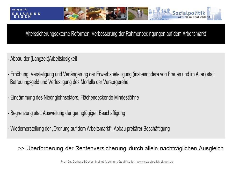 Prof. Dr. Gerhard Bäcker | Institut Arbeit und Qualifikation | www.sozialpolitik-aktuell.de >> Überforderung der Rentenversicherung durch allein nacht
