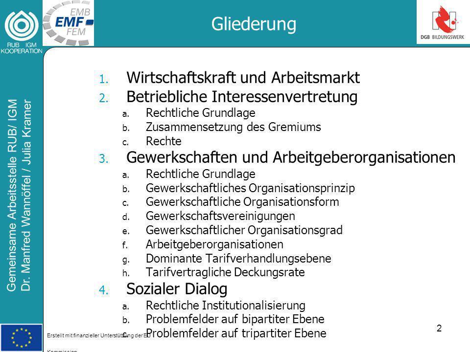 Gemeinsame Arbeitsstelle RUB/ IGM Dr.