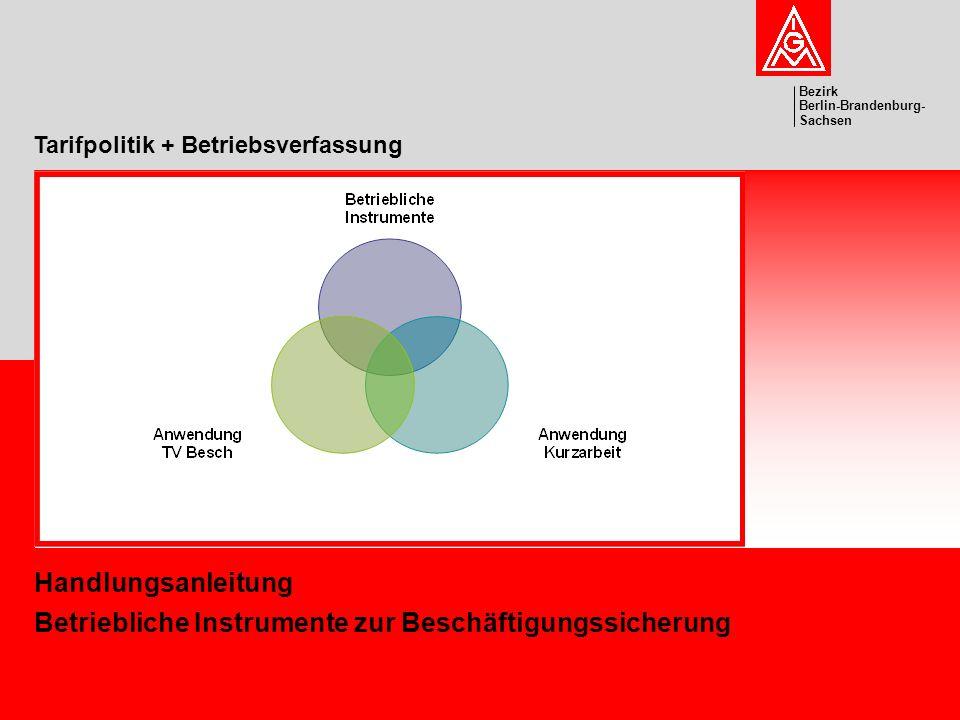 Bezirk Berlin-Brandenburg- Sachsen Tarifpolitik + Betriebsverfassung Handlungsanleitung Betriebliche Instrumente zur Beschäftigungssicherung