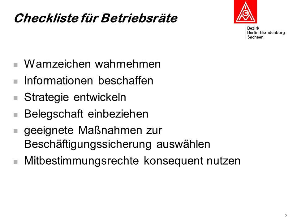 Bezirk Berlin-Brandenburg- Sachsen 2 Checkliste für Betriebsräte Warnzeichen wahrnehmen Informationen beschaffen Strategie entwickeln Belegschaft einb