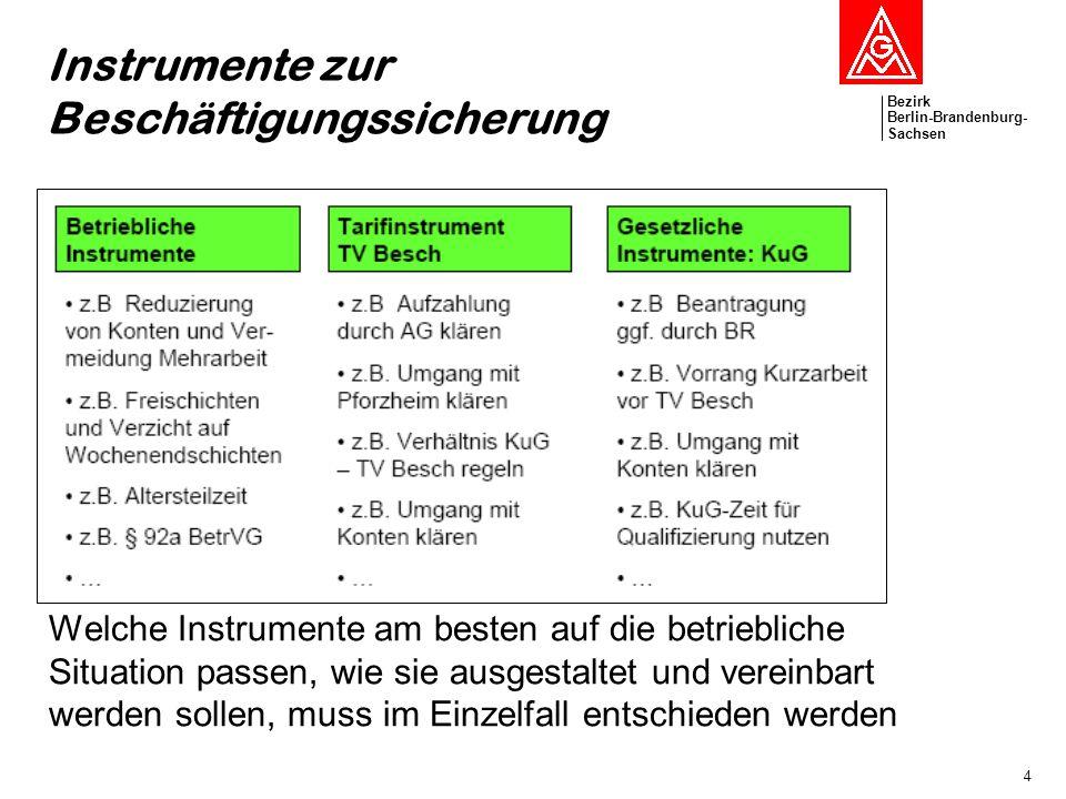 Bezirk Berlin-Brandenburg- Sachsen 4 Instrumente zur Beschäftigungssicherung Welche Instrumente am besten auf die betriebliche Situation passen, wie s