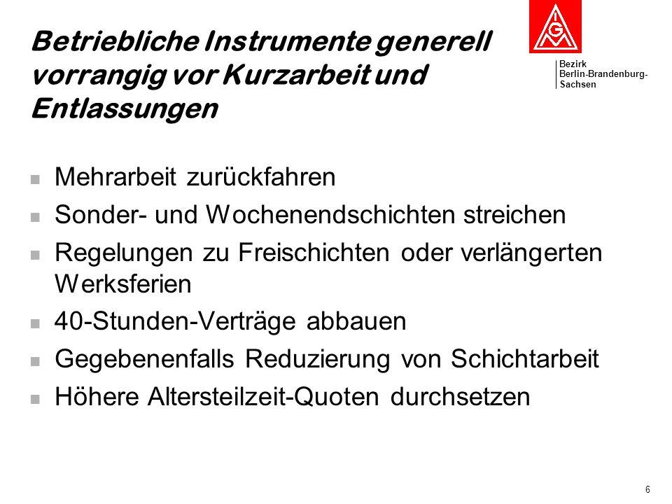 Bezirk Berlin-Brandenburg- Sachsen 6 Betriebliche Instrumente generell vorrangig vor Kurzarbeit und Entlassungen Mehrarbeit zurückfahren Sonder- und W