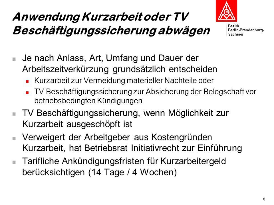 Bezirk Berlin-Brandenburg- Sachsen 8 Anwendung Kurzarbeit oder TV Beschäftigungssicherung abwägen Je nach Anlass, Art, Umfang und Dauer der Arbeitszei