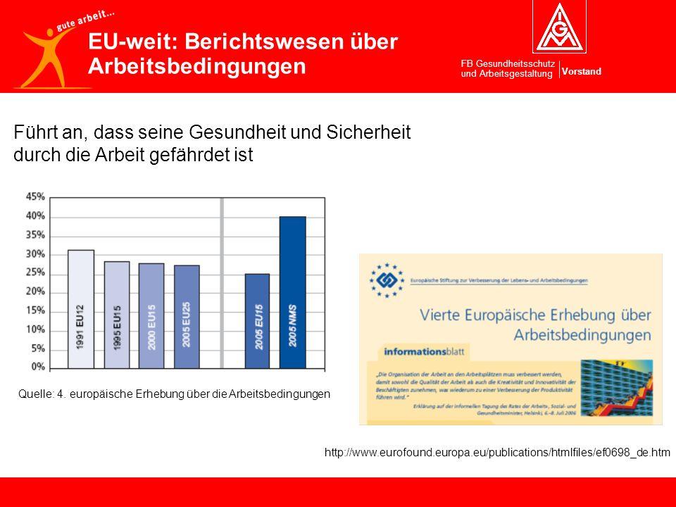 Vorstand FB Gesundheitsschutz und Arbeitsgestaltung EU-weit: Berichtswesen über Arbeitsbedingungen Führt an, dass seine Gesundheit und Sicherheit durc