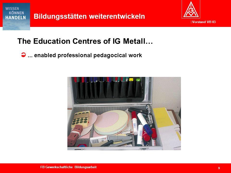 Vorstand VB 03 FB Gewerkschaftliche Bildungsarbeit The Education Centres of IG Metall… 9... enabled professional pedagocical work Bildungsstätten weit