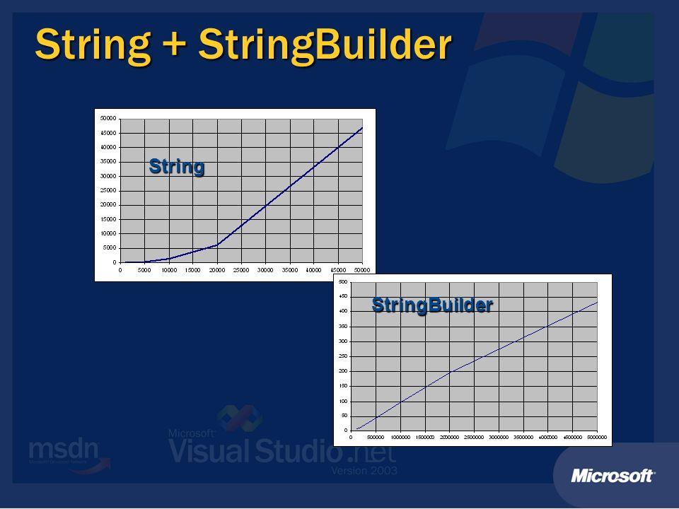 String + StringBuilder String StringBuilder