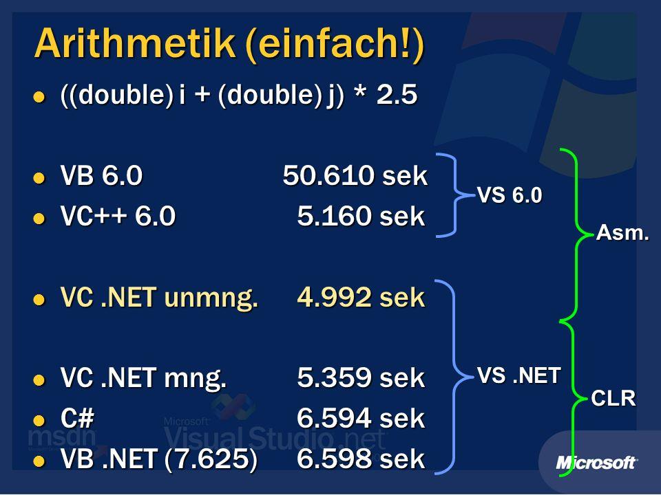 Arithmetik (einfach!) ((double) i + (double) j) * 2.5 ((double) i + (double) j) * 2.5 VB 6.0 50.610 sek VB 6.0 50.610 sek VC++ 6.05.160 sek VC++ 6.05.