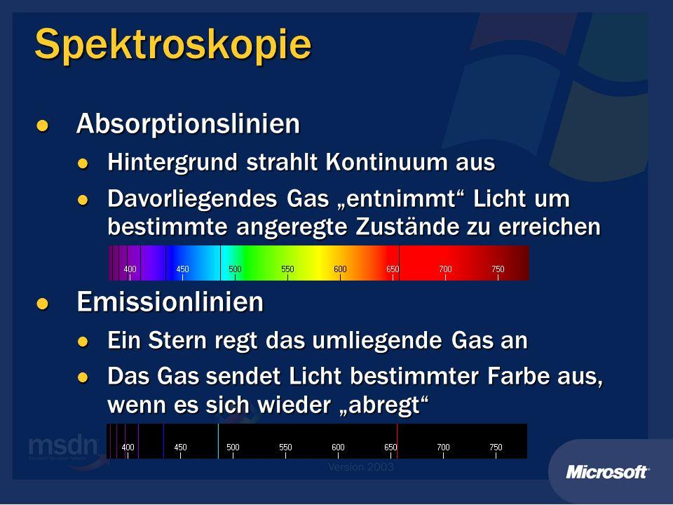 Spektroskopie Absorptionslinien Absorptionslinien Hintergrund strahlt Kontinuum aus Hintergrund strahlt Kontinuum aus Davorliegendes Gas entnimmt Lich