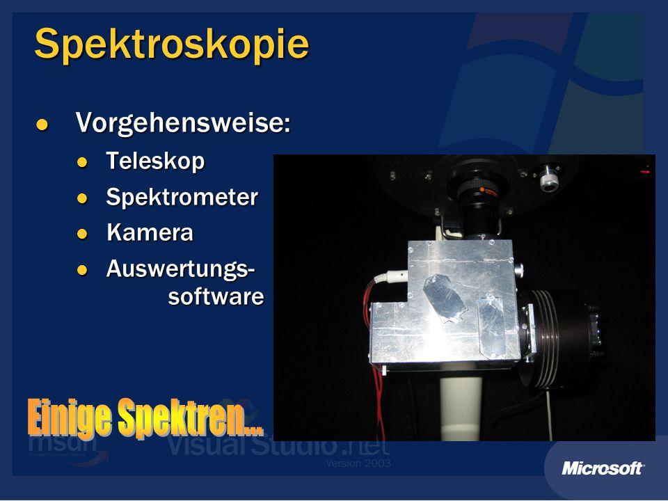Spektroskopie Vorgehensweise: Vorgehensweise: Teleskop Teleskop Spektrometer Spektrometer Kamera Kamera Auswertungs- software Auswertungs- software