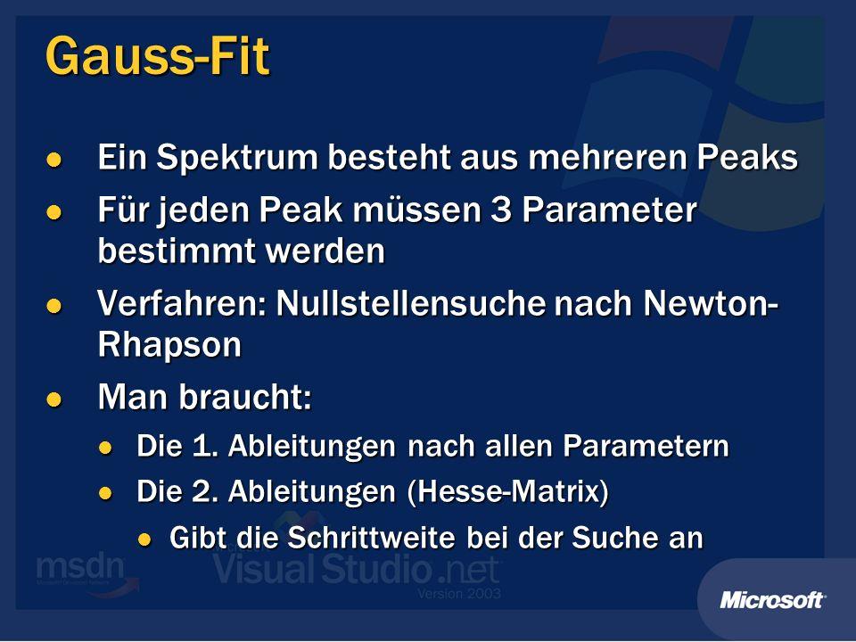 Gauss-Fit Ein Spektrum besteht aus mehreren Peaks Ein Spektrum besteht aus mehreren Peaks Für jeden Peak müssen 3 Parameter bestimmt werden Für jeden