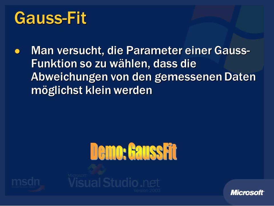 Gauss-Fit Man versucht, die Parameter einer Gauss- Funktion so zu wählen, dass die Abweichungen von den gemessenen Daten möglichst klein werden Man ve