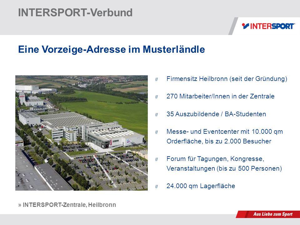Firmensitz Heilbronn (seit der Gründung) 270 Mitarbeiter/Innen in der Zentrale 35 Auszubildende / BA-Studenten Messe- und Eventcenter mit 10.000 qm Or