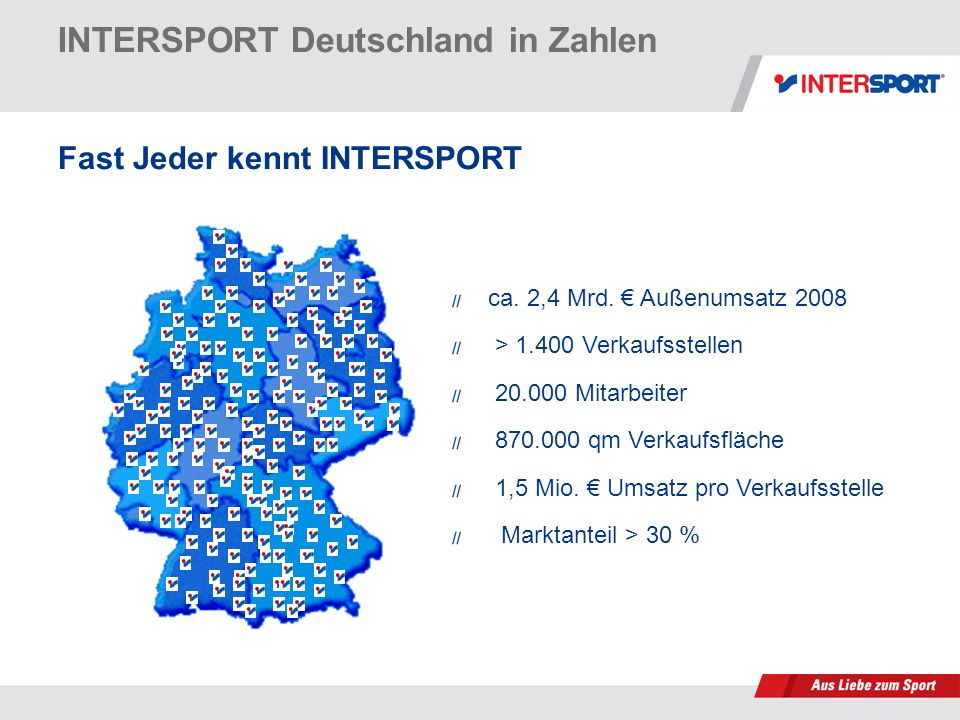 INTERSPORT Deutschland in Zahlen ca. 2,4 Mrd. Außenumsatz 2008 > 1.400 Verkaufsstellen 20.000 Mitarbeiter 870.000 qm Verkaufsfläche 1,5 Mio. Umsatz pr