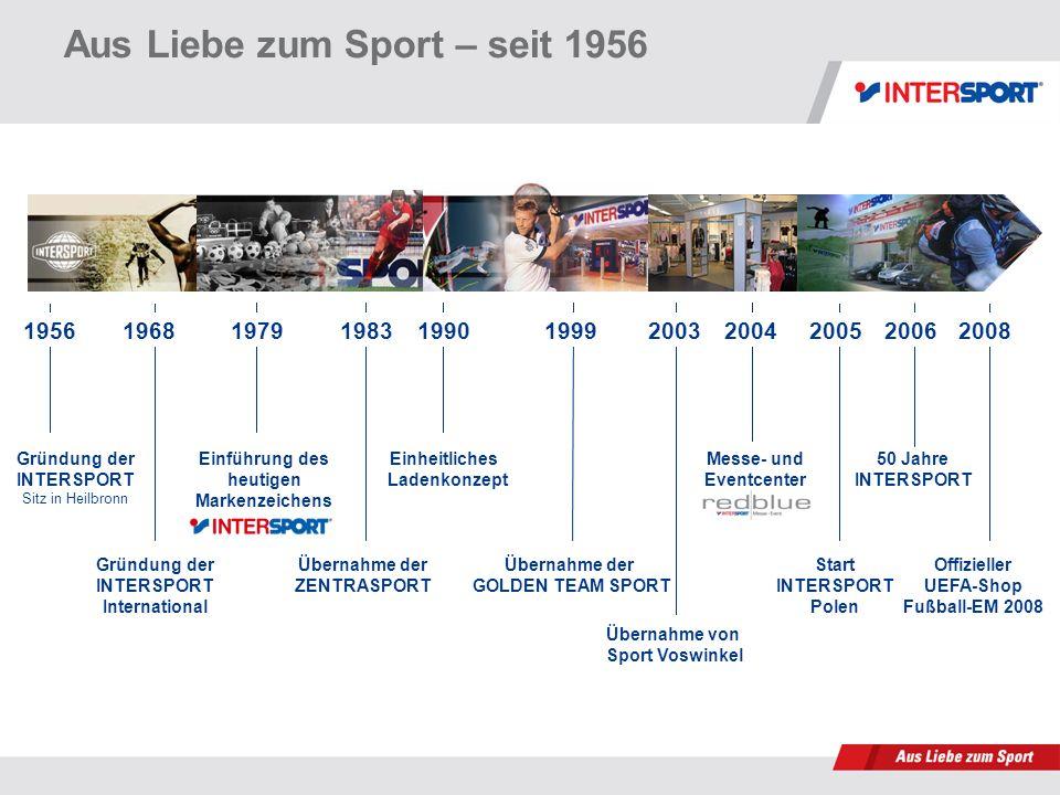Aus Liebe zum Sport – seit 1956 Gründung der INTERSPORT Sitz in Heilbronn 19561983 Übernahme der ZENTRASPORT Einführung des heutigen Markenzeichens Ei