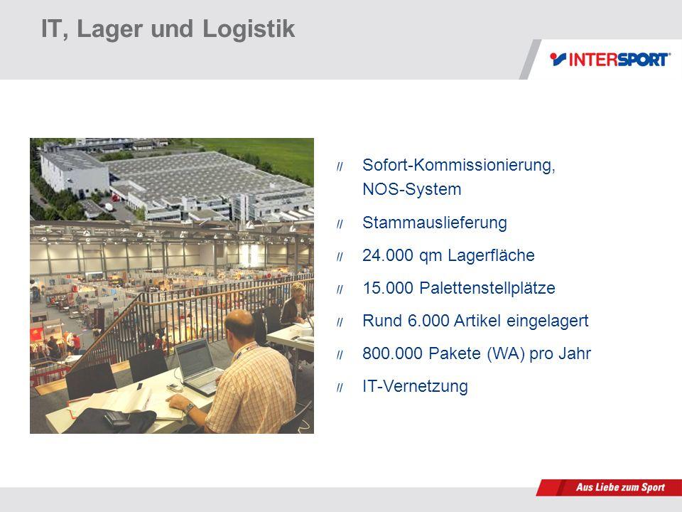 Sofort-Kommissionierung, NOS-System Stammauslieferung 24.000 qm Lagerfläche 15.000 Palettenstellplätze Rund 6.000 Artikel eingelagert 800.000 Pakete (