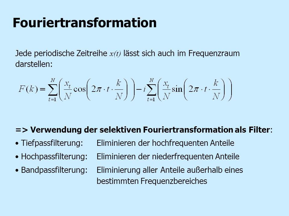 Fouriertransformation Jede periodische Zeitreihe x(t) lässt sich auch im Frequenzraum darstellen: => Verwendung der selektiven Fouriertransformation a
