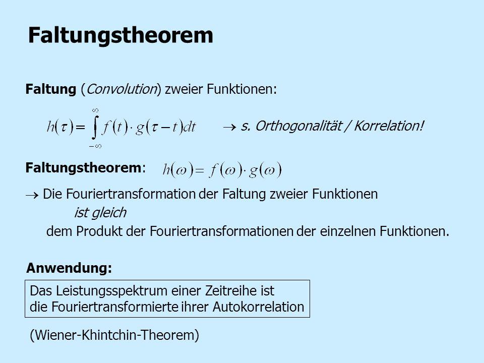 Faltungstheorem Faltung (Convolution) zweier Funktionen: s. Orthogonalität / Korrelation! Anwendung: Faltungstheorem: Die Fouriertransformation der Fa
