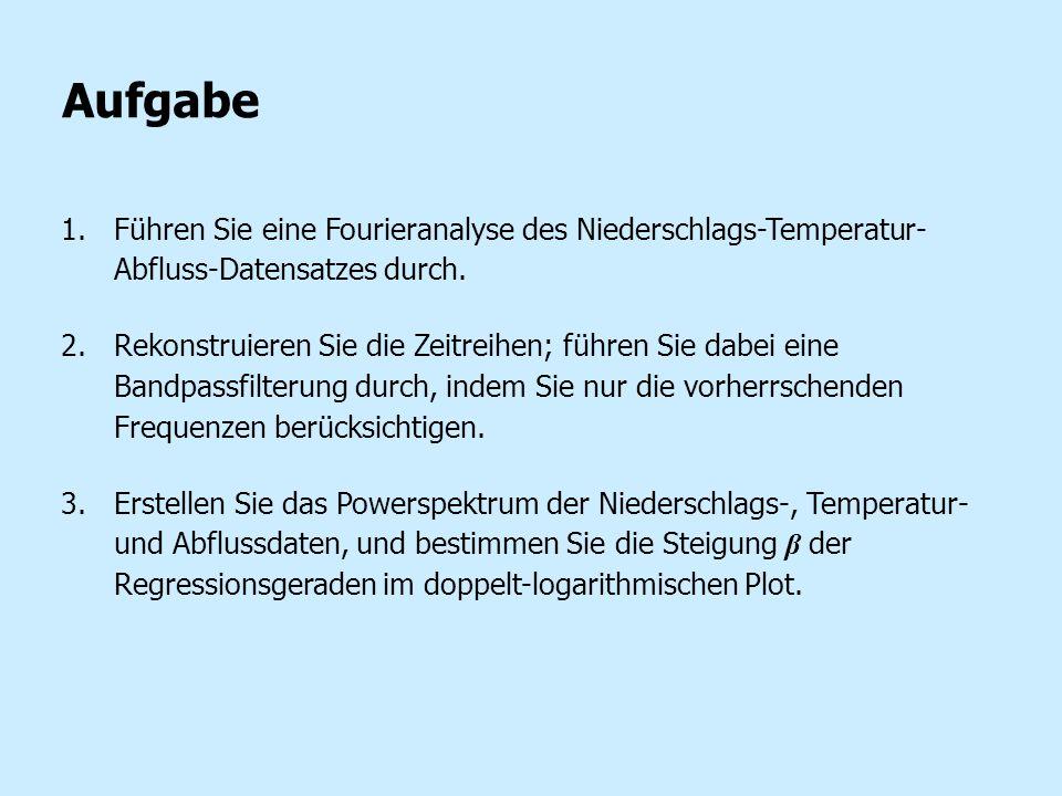 Aufgabe 1.Führen Sie eine Fourieranalyse des Niederschlags-Temperatur- Abfluss-Datensatzes durch. 2.Rekonstruieren Sie die Zeitreihen; führen Sie dabe
