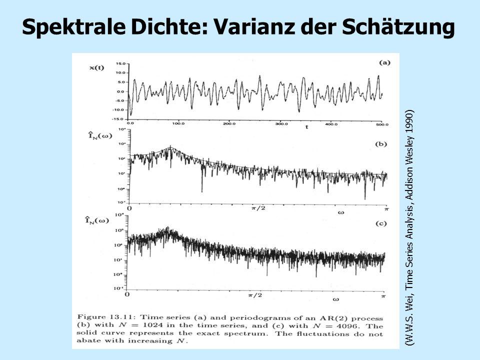 Spektrale Dichte: Varianz der Schätzung (W.W.S. Wei, Time Series Analysis, Addison Wesley 1990)
