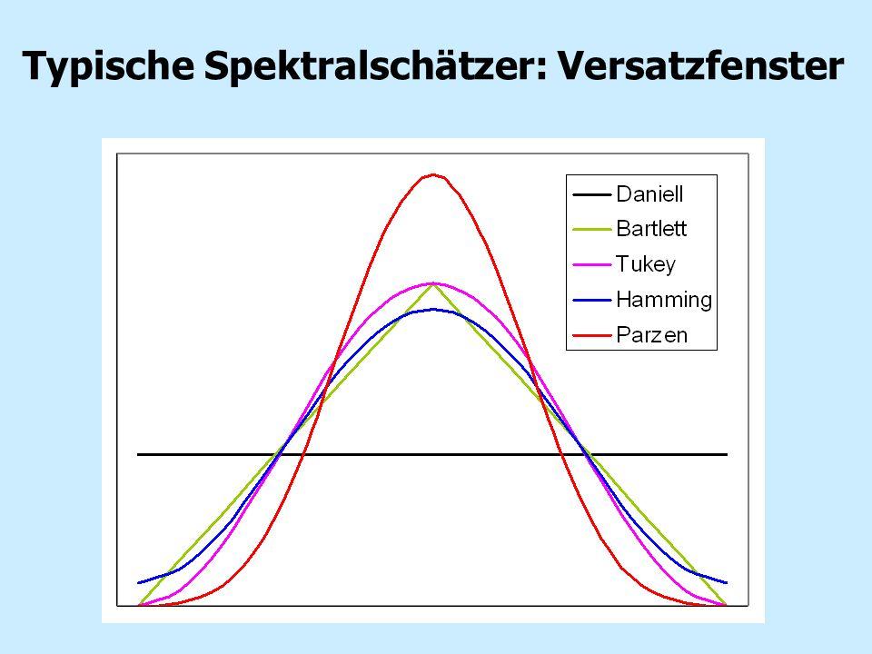 Typische Spektralschätzer: Versatzfenster