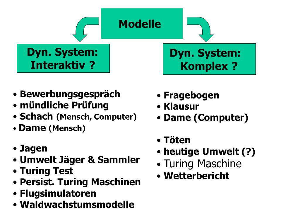 Modelle Dyn. System: Interaktiv ? Fragebogen Klausur Dame (Computer) Töten heutige Umwelt (?) Turing Maschine Wetterbericht Dyn. System: Komplex ? Bew
