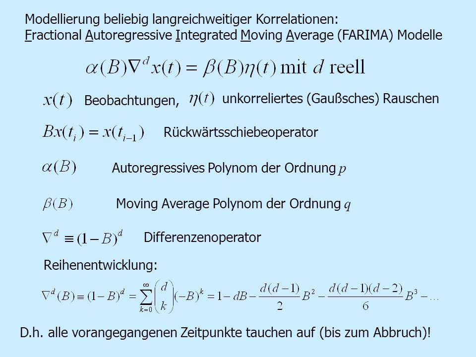 Modellierung beliebig langreichweitiger Korrelationen: Fractional Autoregressive Integrated Moving Average (FARIMA) Modelle Autoregressives Polynom de