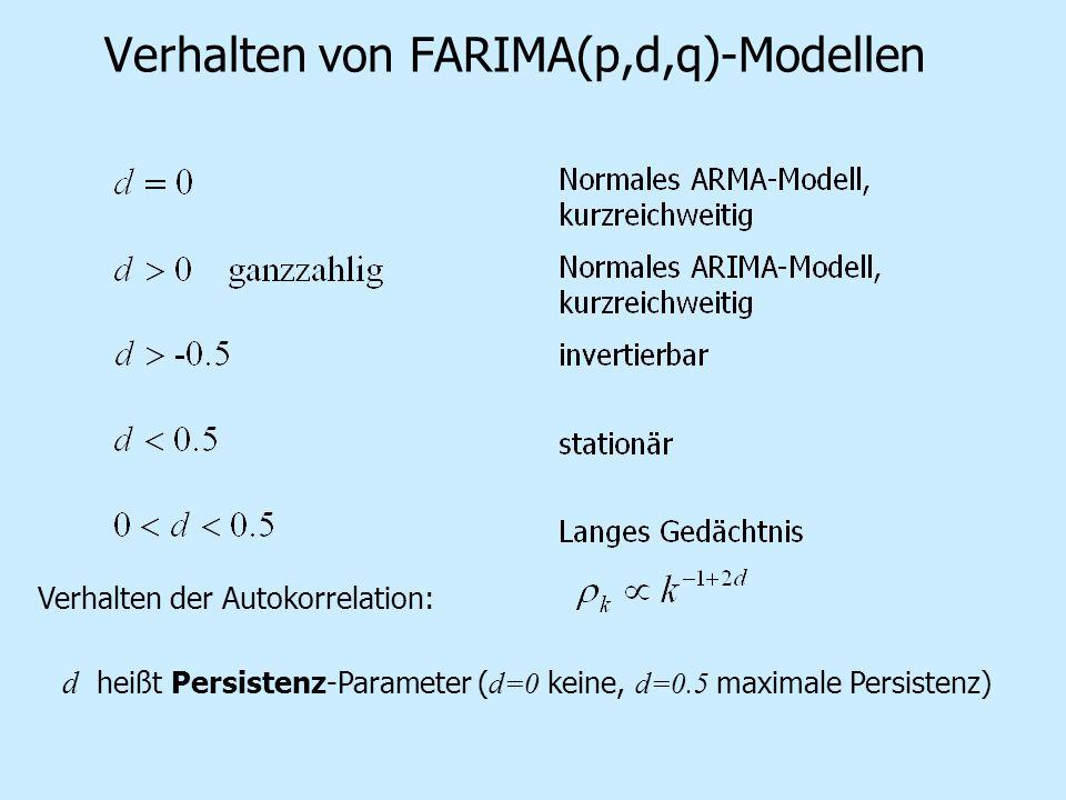 Verhalten von FARIMA(p,d,q)-Modellen Verhalten der Autokorrelation: d heißt Persistenz-Parameter ( d=0 keine, d=0.5 maximale Persistenz)