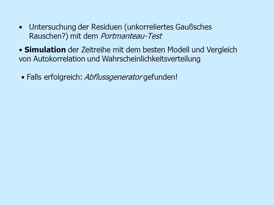 Untersuchung der Residuen (unkorreliertes Gaußsches Rauschen?) mit dem Portmanteau-Test Simulation der Zeitreihe mit dem besten Modell und Vergleich v