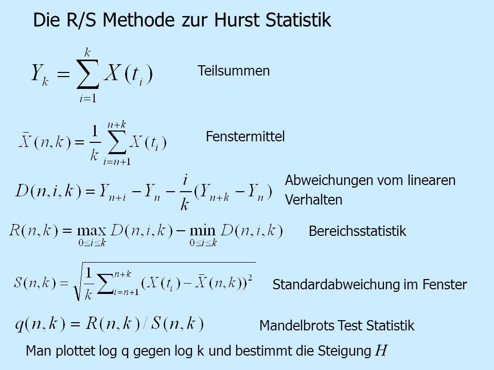 Die R/S Methode zur Hurst Statistik Teilsummen Fenstermittel Abweichungen vom linearen Verhalten Bereichsstatistik Standardabweichung im Fenster Mande