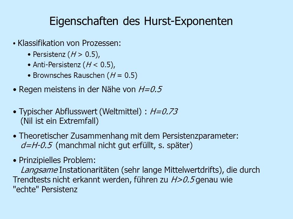 Eigenschaften des Hurst-Exponenten Klassifikation von Prozessen: Persistenz (H > 0.5), Anti-Persistenz (H < 0.5), Brownsches Rauschen (H = 0.5) Regen