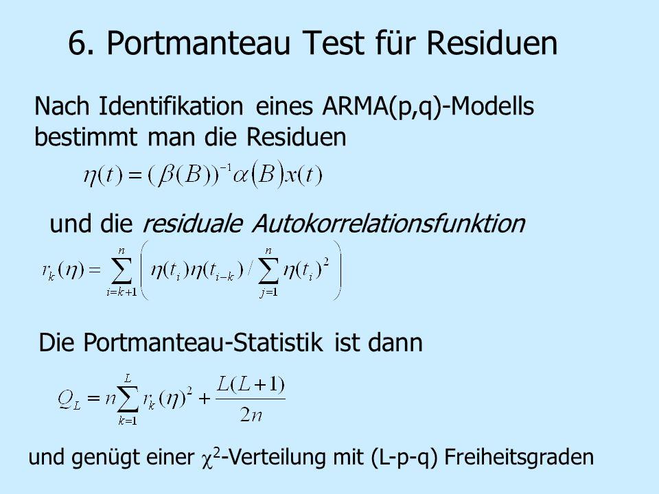 Nach Identifikation eines ARMA(p,q)-Modells bestimmt man die Residuen und die residuale Autokorrelationsfunktion Die Portmanteau-Statistik ist dann un