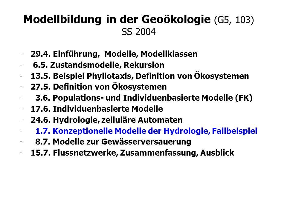 Trennung der Komponenten nach Abflussraten Aus: K.Beven (2000)
