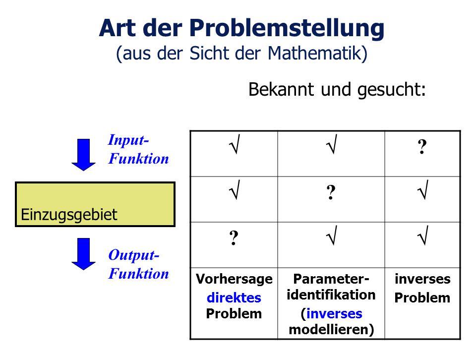 Art der Problemstellung (aus der Sicht der Mathematik) Bekannt und gesucht: Einzugsgebiet Input- Funktion Output- Funktion .
