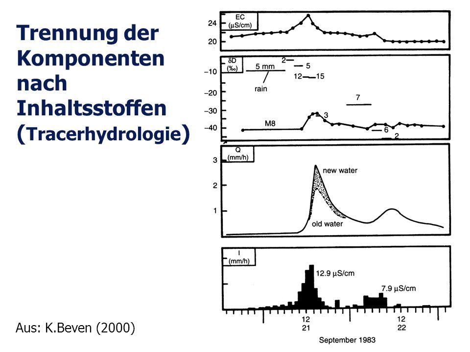 Trennung der Komponenten nach Inhaltsstoffen ( Tracerhydrologie ) Aus: K.Beven (2000)