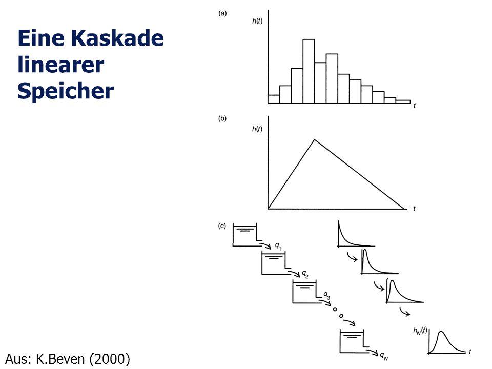Eine Kaskade linearer Speicher Aus: K.Beven (2000)