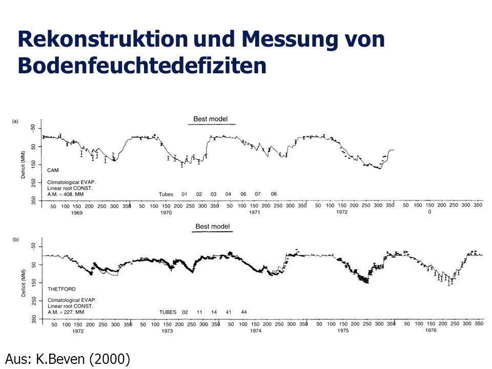 Rekonstruktion und Messung von Bodenfeuchtedefiziten Aus: K.Beven (2000)