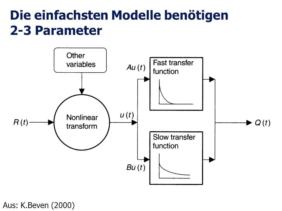 Die einfachsten Modelle benötigen 2-3 Parameter Aus: K.Beven (2000)