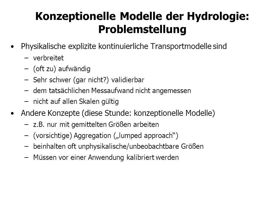 Modell-Strategie Prozess-basiert Physikalisch explizit auf der Mikroebene Räumlich verteilt (engl.