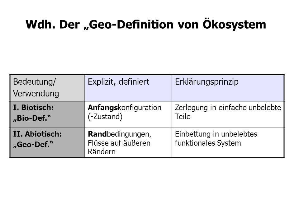 Wasser- transport am Hang Aus: K.Beven (2000)