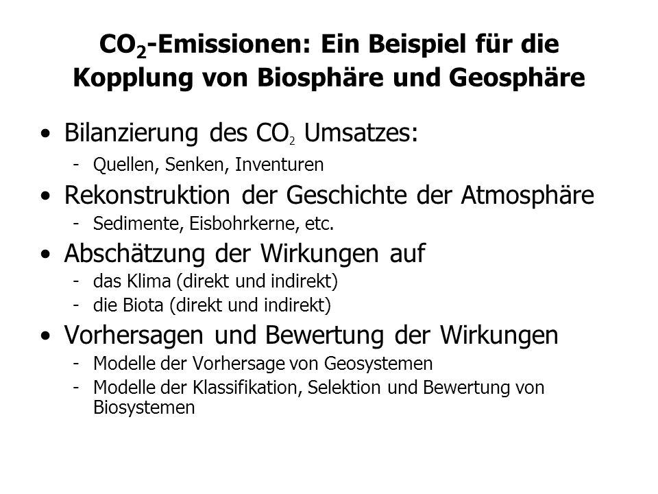 CO 2 -Emissionen: Ein Beispiel für die Kopplung von Biosphäre und Geosphäre Bilanzierung des CO 2 Umsatzes: -Quellen, Senken, Inventuren Rekonstruktio